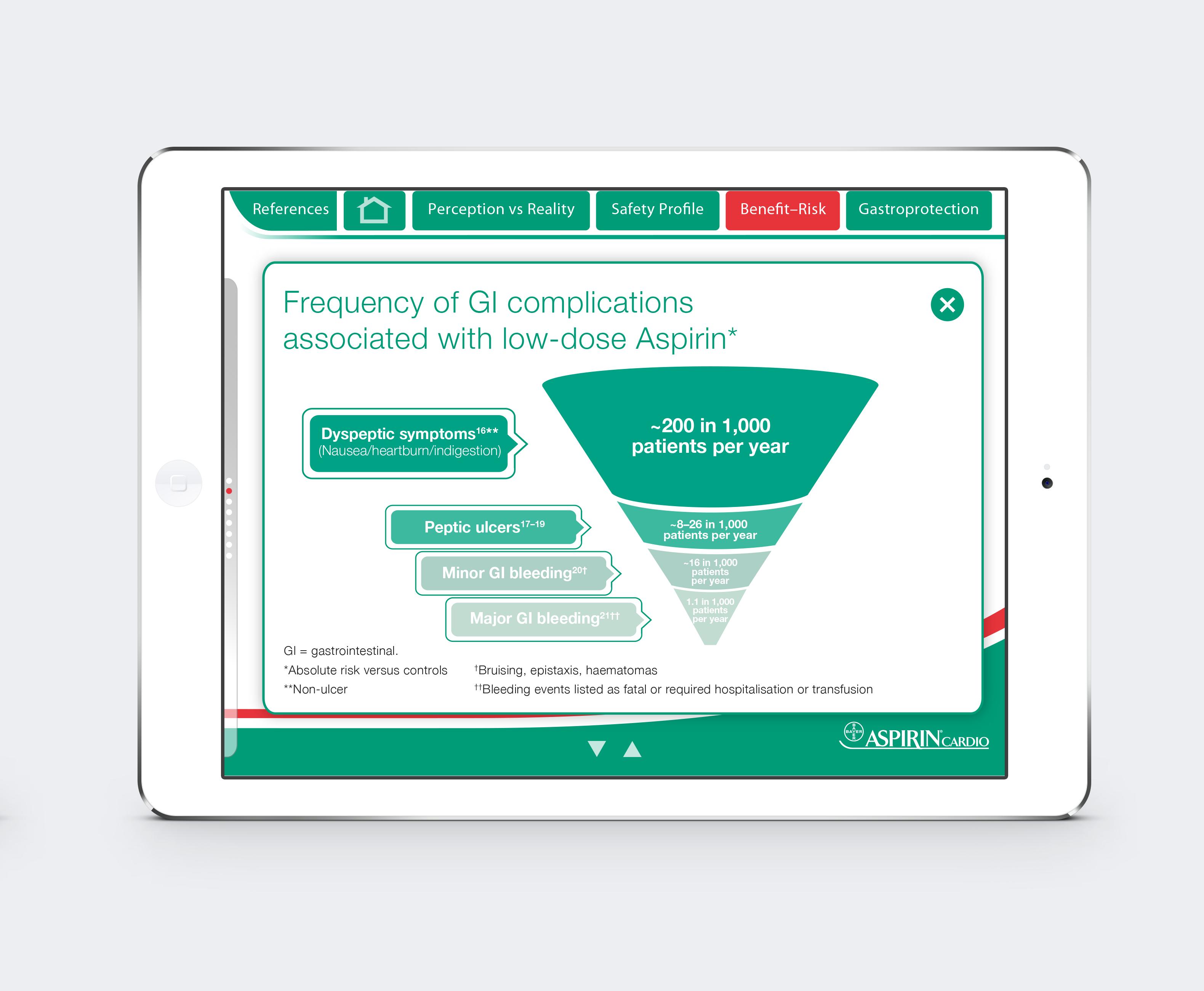 02-iPad-Air-Landscape-Mock-up_aspirin1