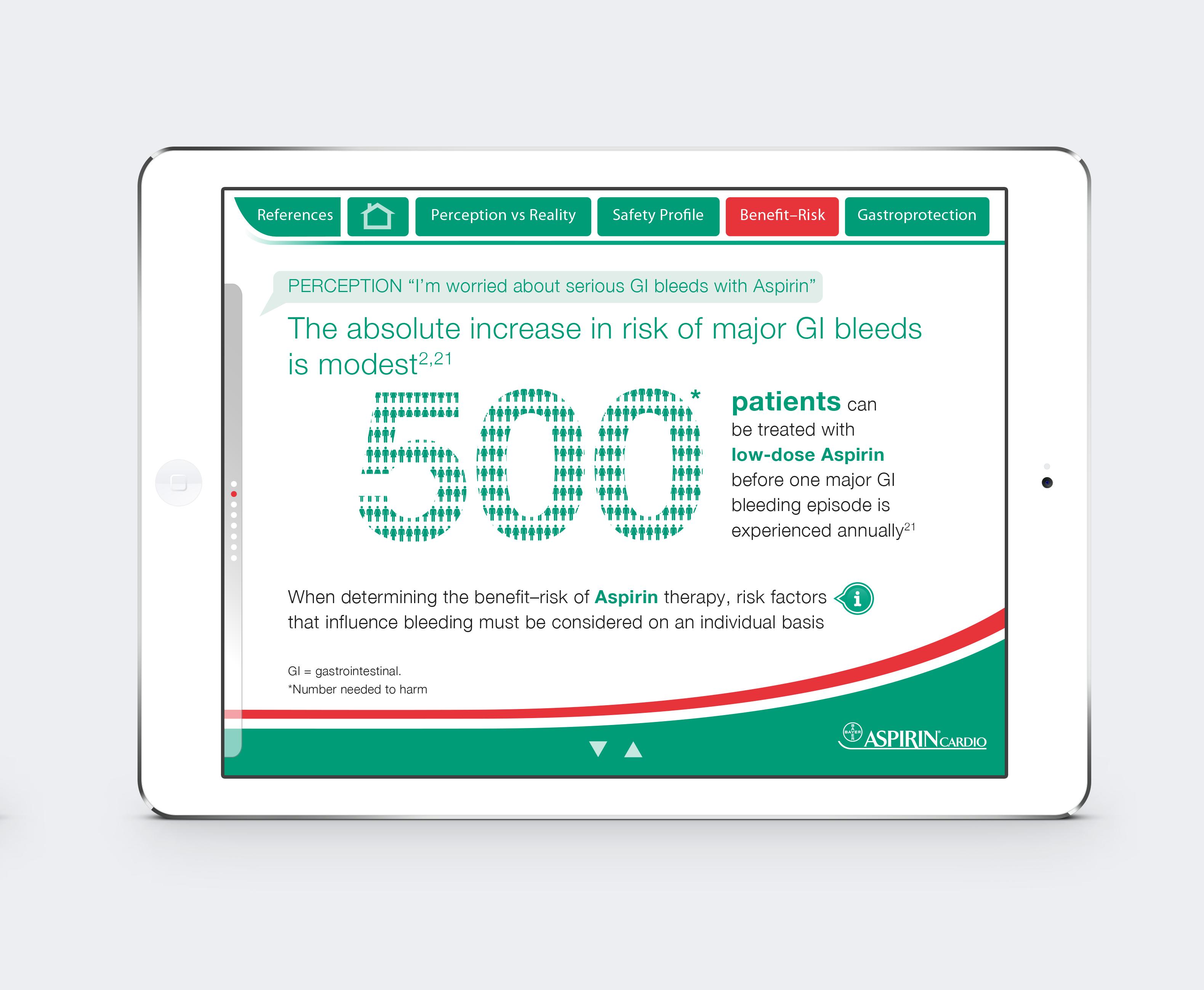 02-iPad-Air-Landscape-Mock-up_aspirin2